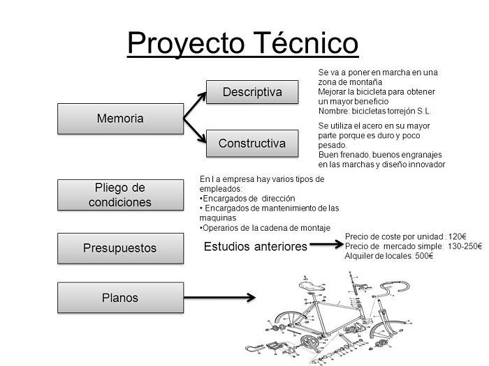 partes de un proyecto tecnico